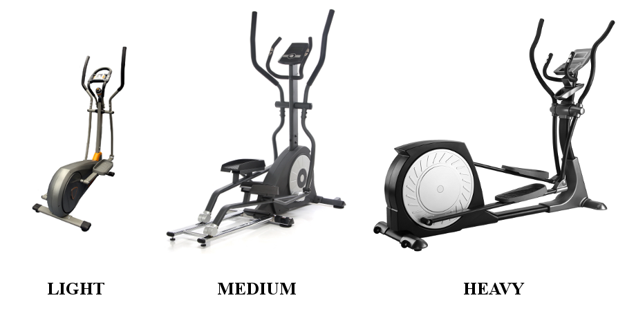 Elliptical Types